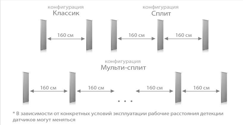 Антикражная система Detexline logo 40